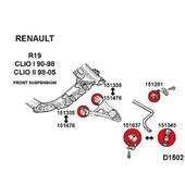 S.B. TRAPECIO DELANTERO CLIO1  Silent blocks trapecio delantero para Renault Clio I.   Fabricados a medida en poliuretano.   Mucho más resistente y firme que los originales de caucho.  Aportan gran rigidez y firmeza al sistema de suspensión, conservando capacidad para absorver vibraciones, para no sacrificar en confort. #renaultclio #renault #poliuretano #silentblocks