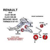 KIT S.B. SUSPENSIÓN DELANTERA SUPER 5 POLIURETANO   Válidos para:  Renault Super 5 85-91 Renault Super 5 GT Turbo 85-91 Referencia OEM:  7704000681 Piezas por envase: 6  Kits necesarios por vehículo: 1  El kit incluye:  4 - Silentblocks de trapecio delantero.  2 - Silentblocks de barra estabilizadora.  Dureza: 80ShA / 90ShA  Material: POLIURETANO (PUR/PU)  Utilizar grasa en el montaje! #renault5turbo #renault5gtturbo #poliuretano