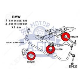 Kit suspension delantera BMW